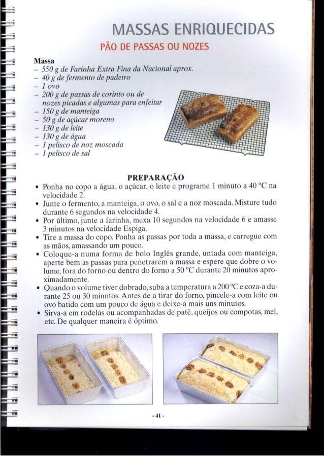 Massas e Sobremesas Thermomix   – Panes y Masas