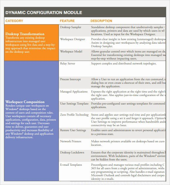 Free Comparison Chart Template Inspirational Sample Parison Chart Template 6 Free Document Business Flow Chart Flow Chart Template Project Management Templates