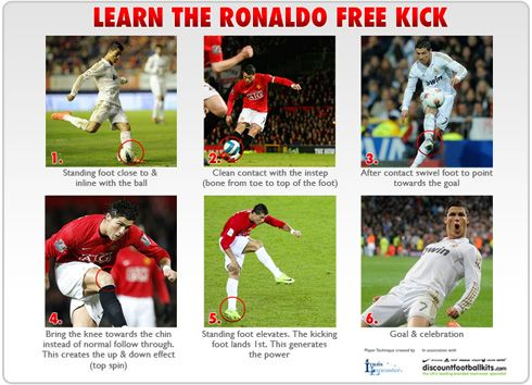 Learn the Cristiano Ronaldo free-kick, knuckleball shooting technique