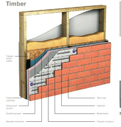 Timber Frame With Brick Slips In 2019 Timber Walls