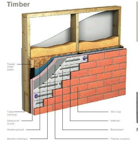 Brick Timber Frame Homes : Timber frame with brick slips extension pinterest