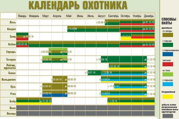 Со 2 апреля открывается #охота на #самцов #вальдшнепа «на тяге».   #Весенний сезон #охоты на #гусей, селезней #уток и вальдшнепа продлится до 8 мая, на #глухаря и #тетерева – до 10 мая.  Разрешенное #время охоты на гусей и селезней уток – светлое время суток (кроме периода с 11 до 18 часов), на вальдшнепа – с 18 до 22 часов, на глухаря и тетерева на токах – с 3 до 9 часов. @ Орша
