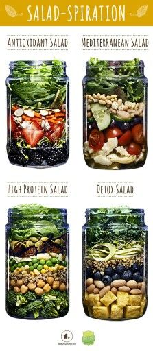 Clean Eating salads in a jar