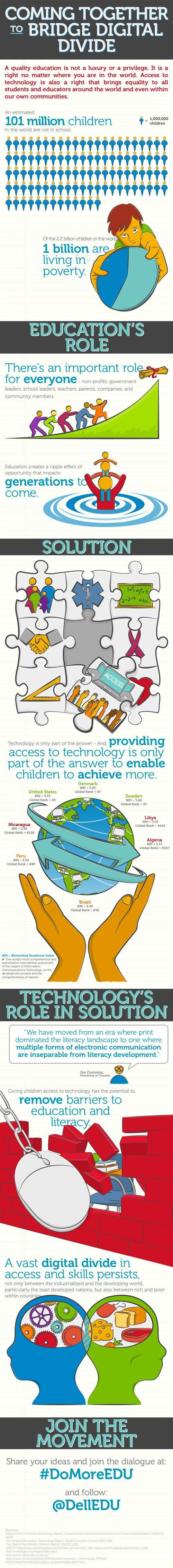 Coming together to bridge the digital divide