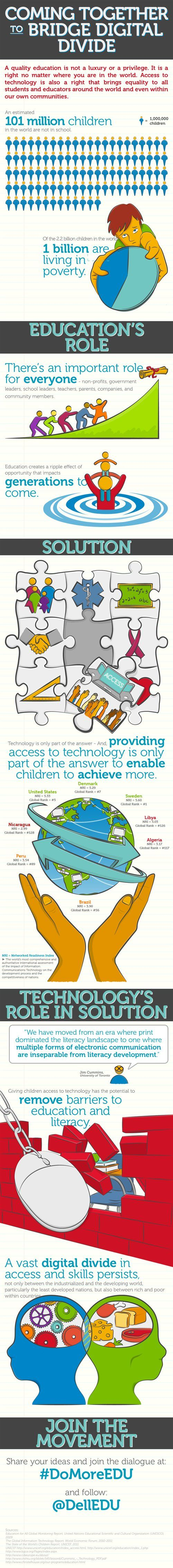 best images about the digital divide arne duncan coming together to bridge the digital divide