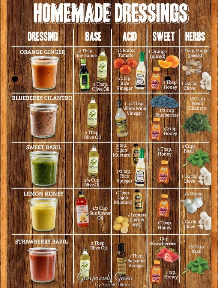 Homemade Dressings from Gorgeously Green by Sophie Uliano. Substitute maple syrup for the honey for vegan versions.