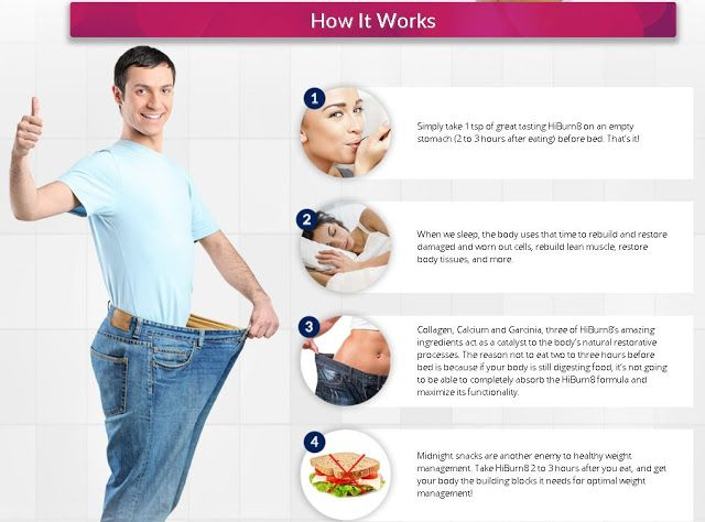 leptin weight loss chocolate malaysia