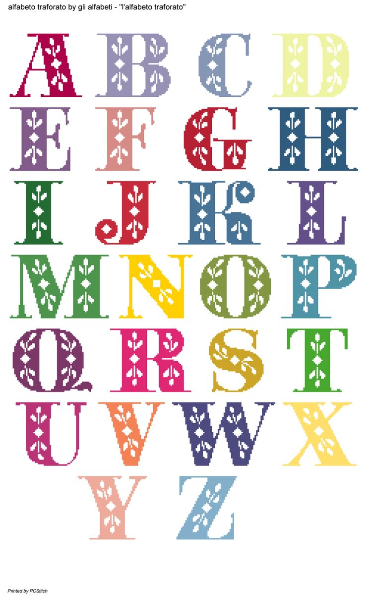 Alfabeto traforato