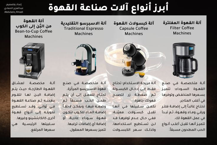 Pin By On Info اعرف أكثر Filter Coffee Machine Useful Life Hacks Filter Coffee