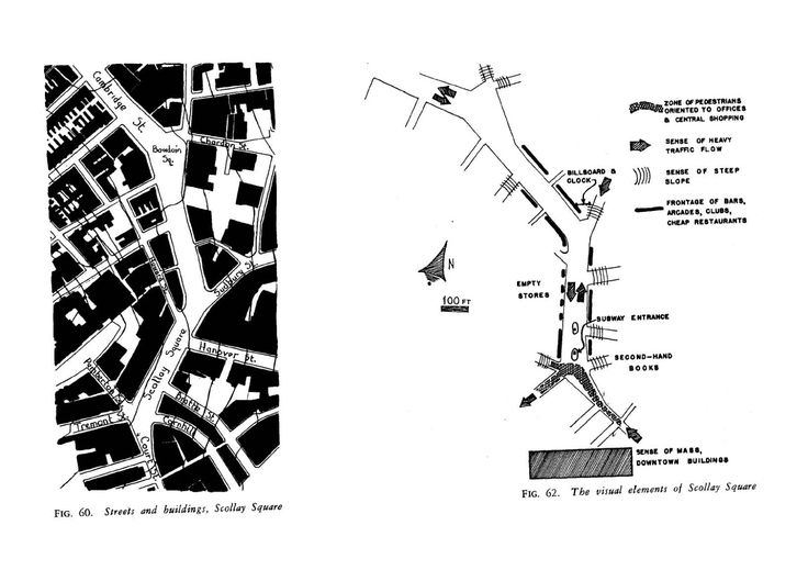 """Kevin Lynch, Diagrams from """"The Image of the City"""""""