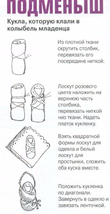 Дневник Натулек71 : LiveInternet - Российский Сервис Онлайн-Дневников