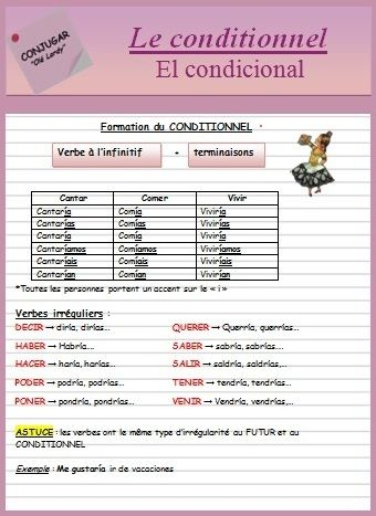Le conditionnel (ficha) - ¡Olé Lardy!