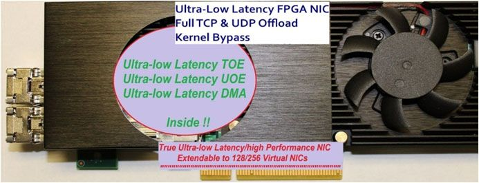 Have you experienced world's fastest TCP Offload Engine Technology that performs with lowest of #latency? Seek and deploy outstanding and pioneering TOE #Technology products and witness the lightening fast data transfer speed that transfers multi-gigabytes of data within micro seconds. TOE Technology products by Intilop have been specially designed for huge #Data Centers, Cloud Computing Servers, Financial Institutions i.e. #Router