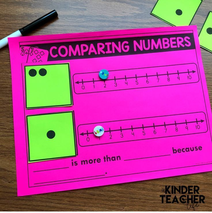 Math Centers For The Beginning Of The Year Freebie Included Math Centers Kindergarten Math Activities Numbers Kindergarten