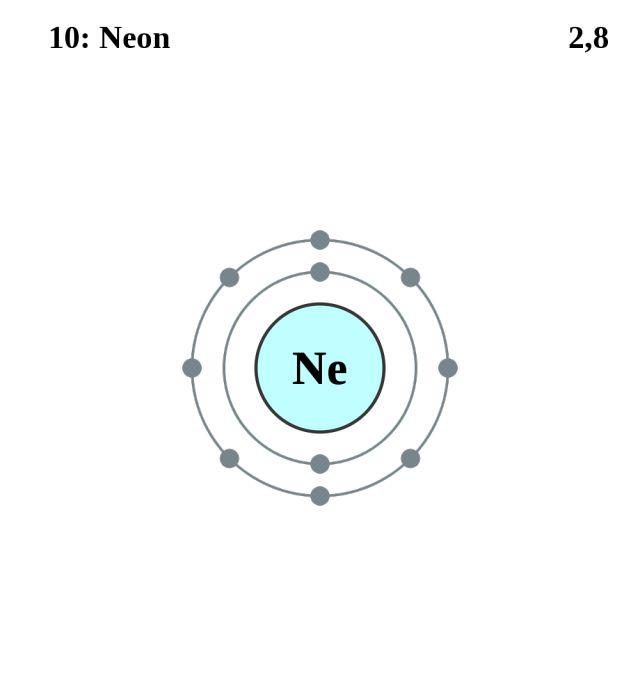 1000  ideas about neon atom on pinterest