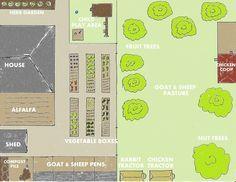 backyard farm plan for a half acre to 1 acre backyard