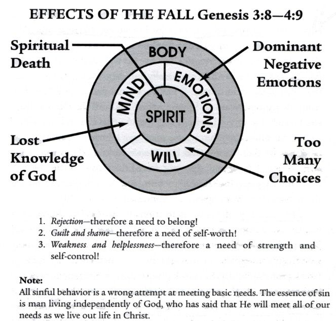 Beware of the backfire effect – Baptist News Global