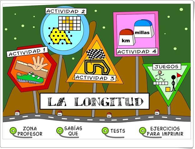 Resultat d'imatges de http://ntic.educacion.es/w3//recursos/primaria/matematicas/longitud/menu.html