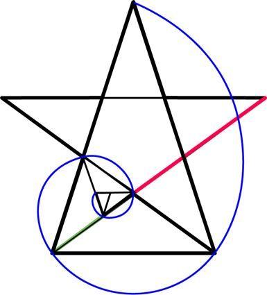 Golden Triangle Spiral