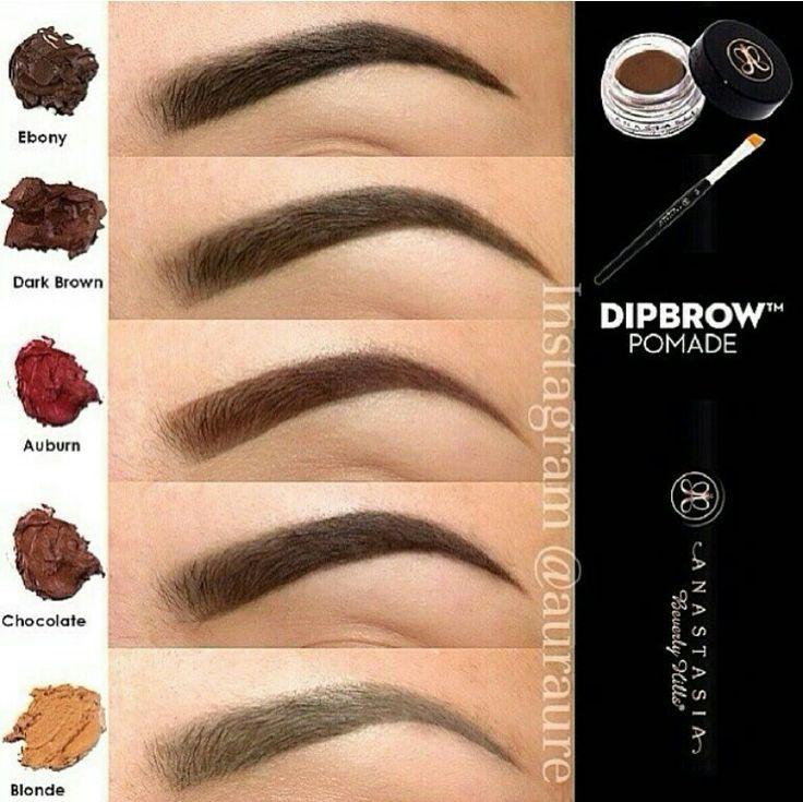Must Have Dipbrow Pomade by Anastasia Beverly Hills Makeup #Eyebrows  - love ours from Jayna Marie hair and makeup Vancouver