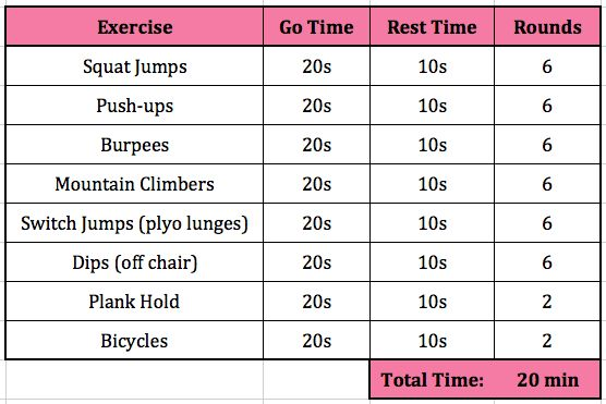 Hurricane at-home Workout 20 minute plyometrics and core work, using Tabata Intervals (20s push, followed by a 10s rest)
