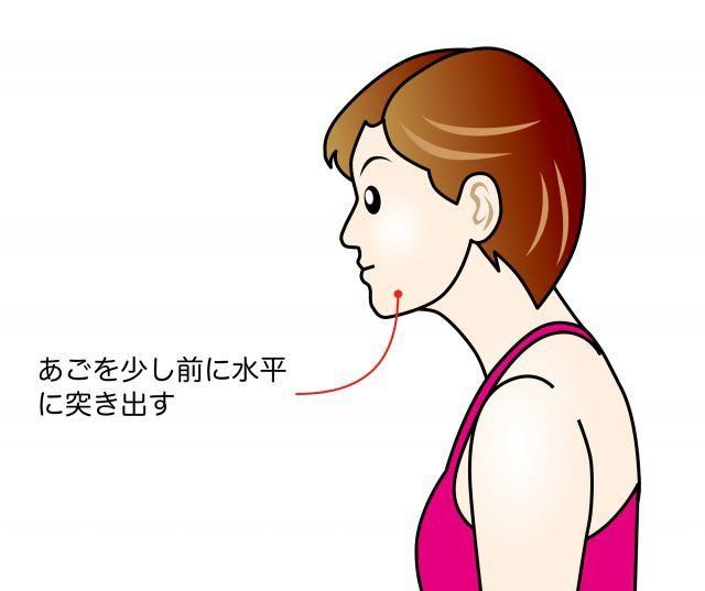 が 痛い 首筋