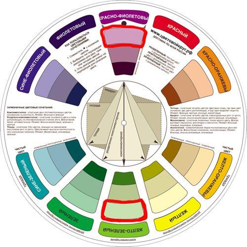 Цветовой круг - сочетание цветов   Цветовой круг