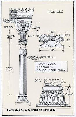 Los persas utilizan como material principal de construcción: piedra, mármol, ladrillo y madera. Ya hemos dicho que utilizan el arco y la...