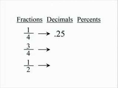excel number with decimal how to change to percentage