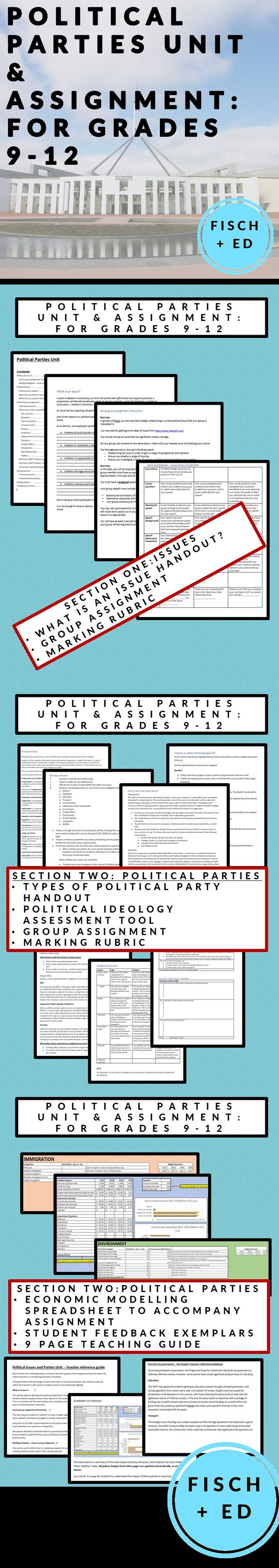 So much more than your standard political parties assignment! Challenge and engage your students with this comprehensive political parties package for high school students.