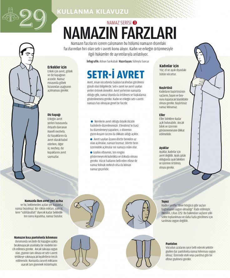 how to read isha namaz