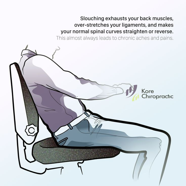 #Slouching exhausts your back muscles, over-stretches your #ligaments, and makes your normal spinal curves straighten or reverse. This almost always leads to chronic aches and pains.  #GetAdjusted!