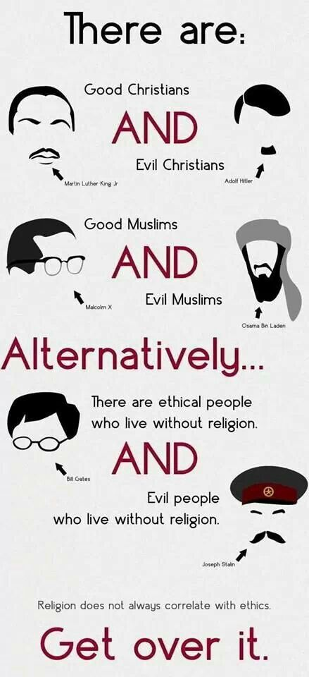 the moral values of islam