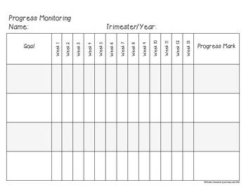 PROGRESS MONITORING FOR IEP GOALS - TeachersPayTeachers.com
