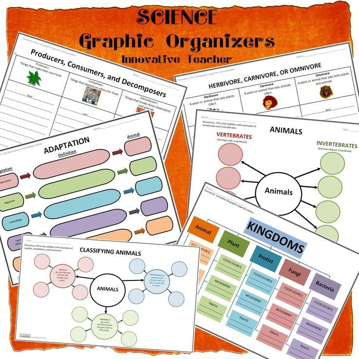 Innovative Classroom Resources ~ Best quot pin tastic science images on pinterest