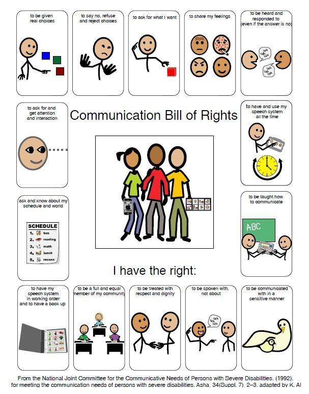 AAC user's Bill of Communication Rights by Kate Ahern