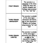 Point of View definitions are included for FIRST PERSON, THIRD PERSON OMNISCIENT, and THIRD PERSON LIMITED.  Students use these definitions to crea...