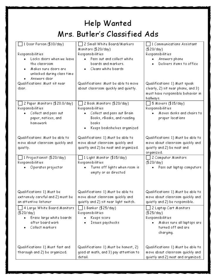 leadership responsibilities: class jobs application