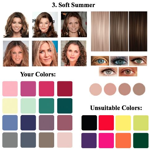 "Soft Summer Color Type: Intermediate between the color type ""summer"" and ""autumn"". Soft and lowly contrasting color type. Season Color Analysis 