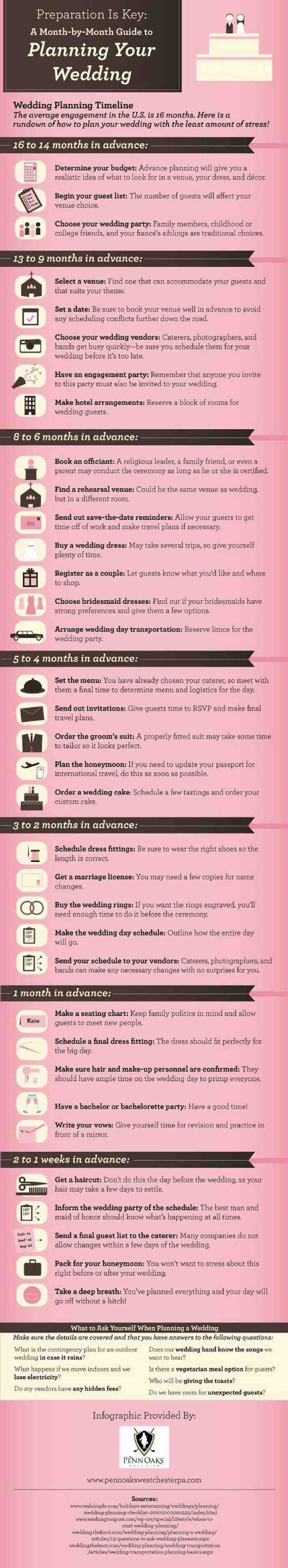 Best 25 Wedding Planning Checklist Ideas On Pinterest List Timeline And Preparation