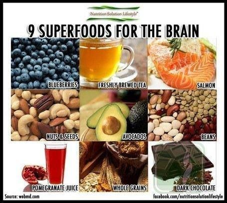 Top  Antioxidant Muscle Building Foods