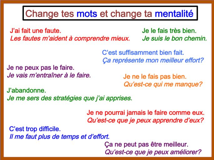 A Change in Words Can Change a Student's Mindset--French one too!!!! :)