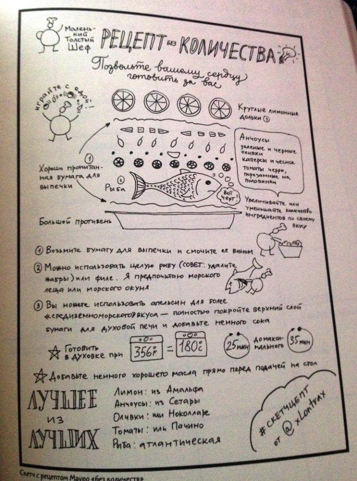 """""""Визуальные заметки на практике"""" / Рисунки и надписи / ВТОРАЯ УЛИЦА"""