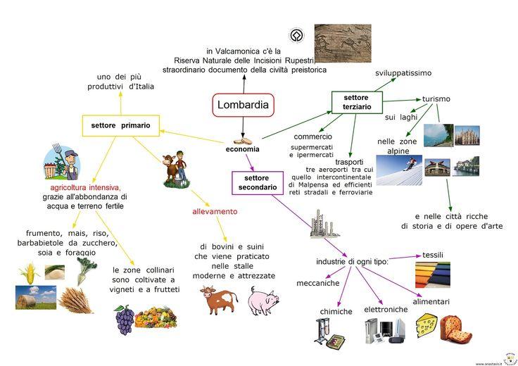 Lombardia attività economica
