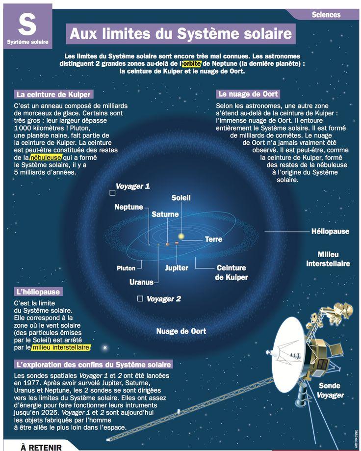 Aux limites du Système solaire