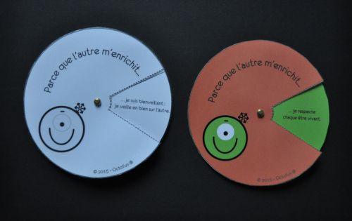 roue Multifun : pour aider l'enfant à stimuler son intelligence envers les autres.