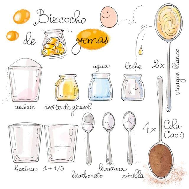 Cartoon Cooking: Bizcocho de yemas (chocobizcocho)