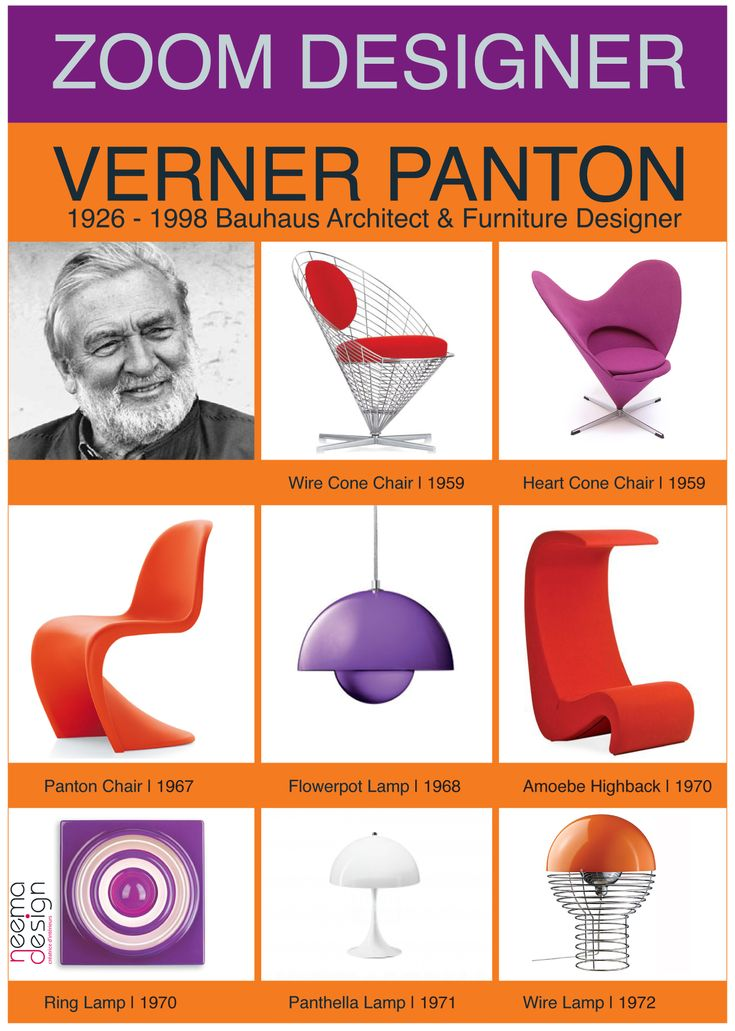 Verner Panton - icons of the 20th Century