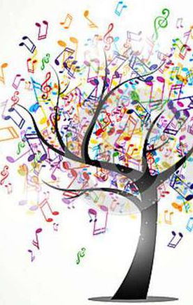 Music Notes ♫