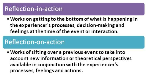 Chapter The Framework for Teaching: An Overview